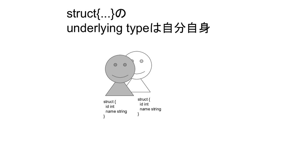 struct { id int name string } struct { id int n...