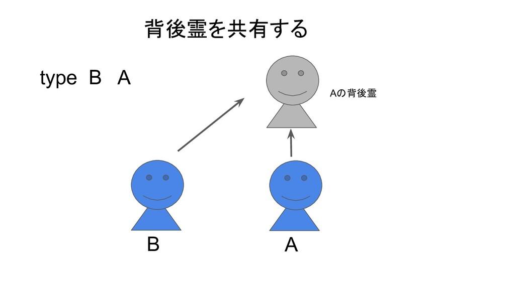 背後霊を共有する type B A B A Aの背後霊