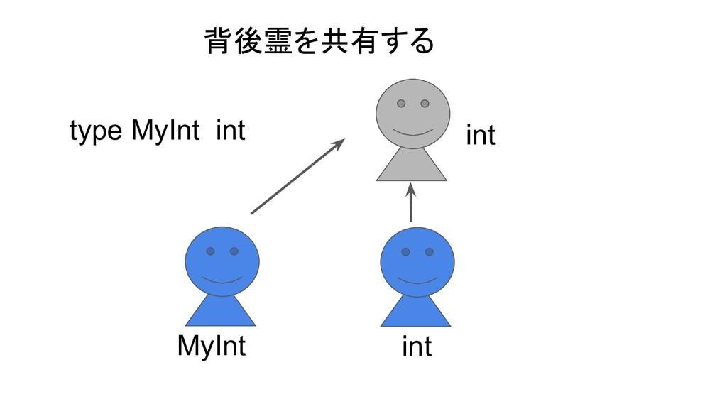 type MyInt int MyInt int int 背後霊を共有する