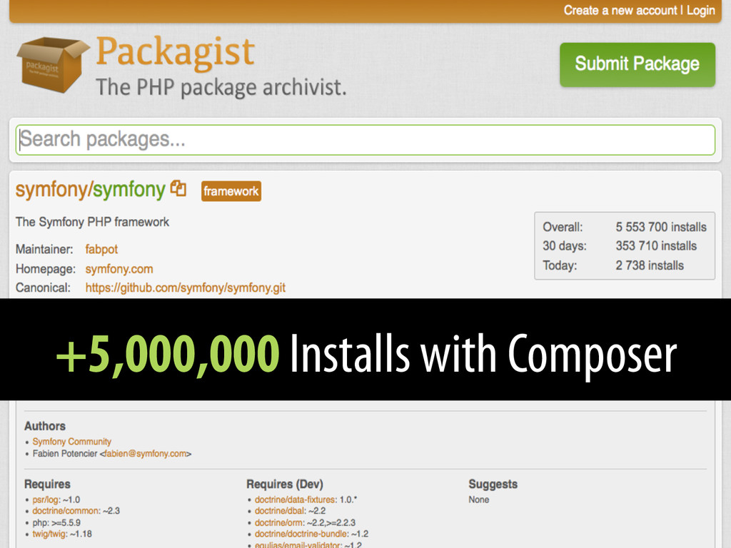 +5,000,000 Installs with Composer