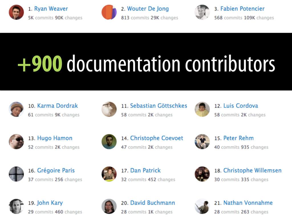 +900 documentation contributors