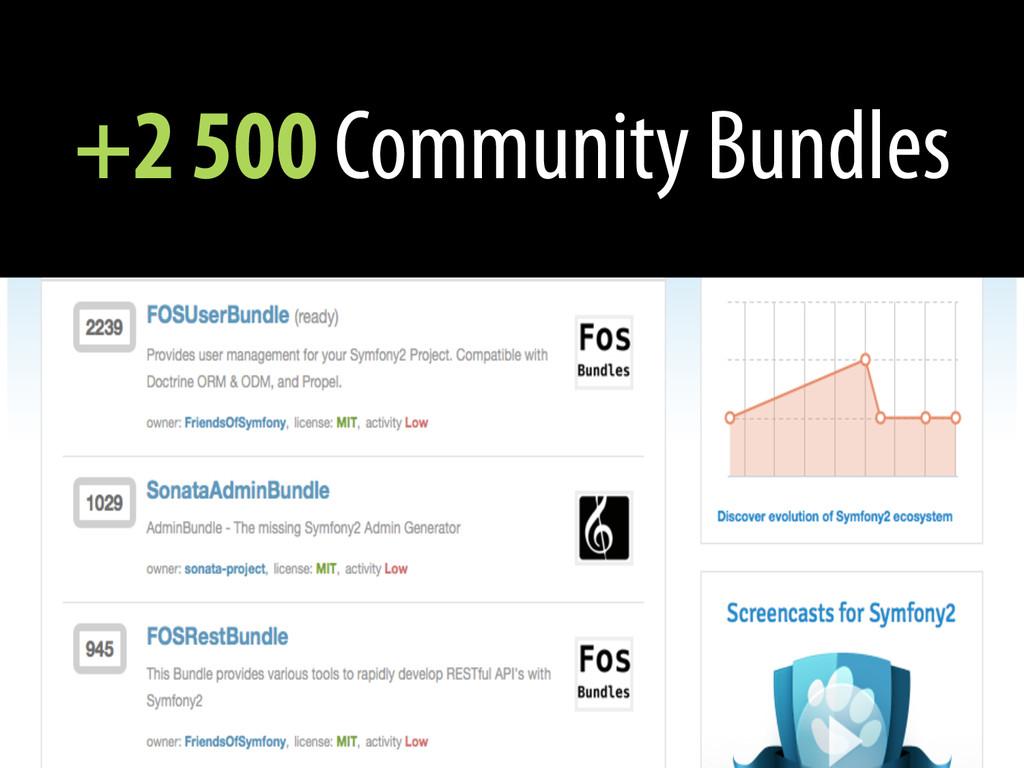 +2 500 Community Bundles