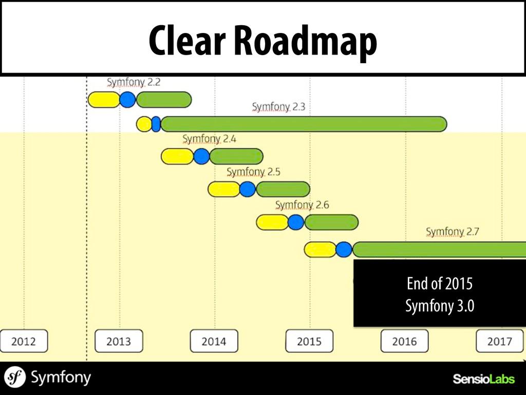 End of 2015 Symfony 3.0 Clear Roadmap