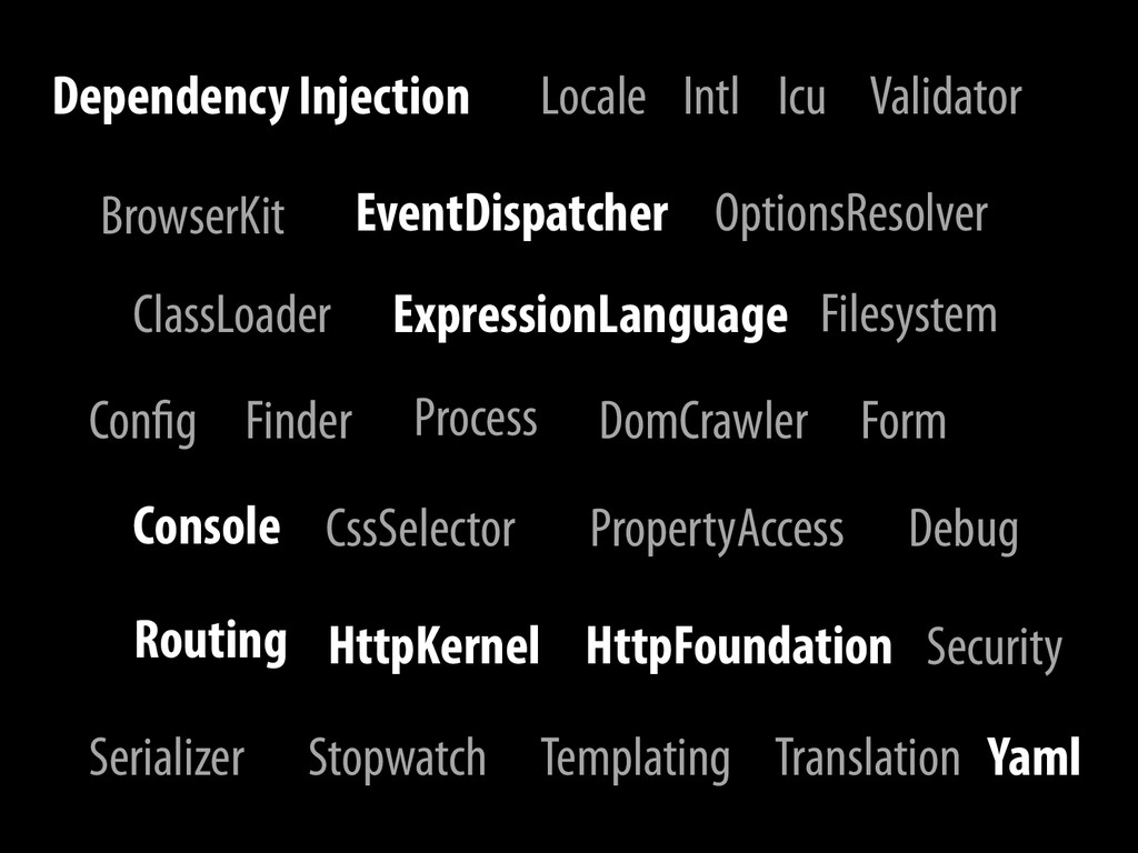 Dependency Injection BrowserKit ClassLoader Con...