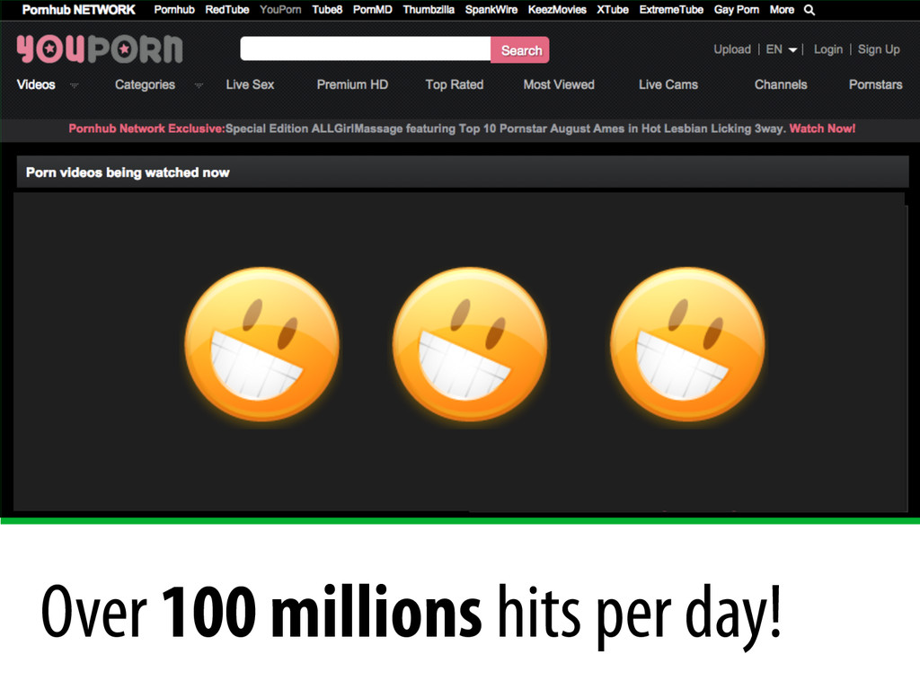 Over 100 millions hits per day!