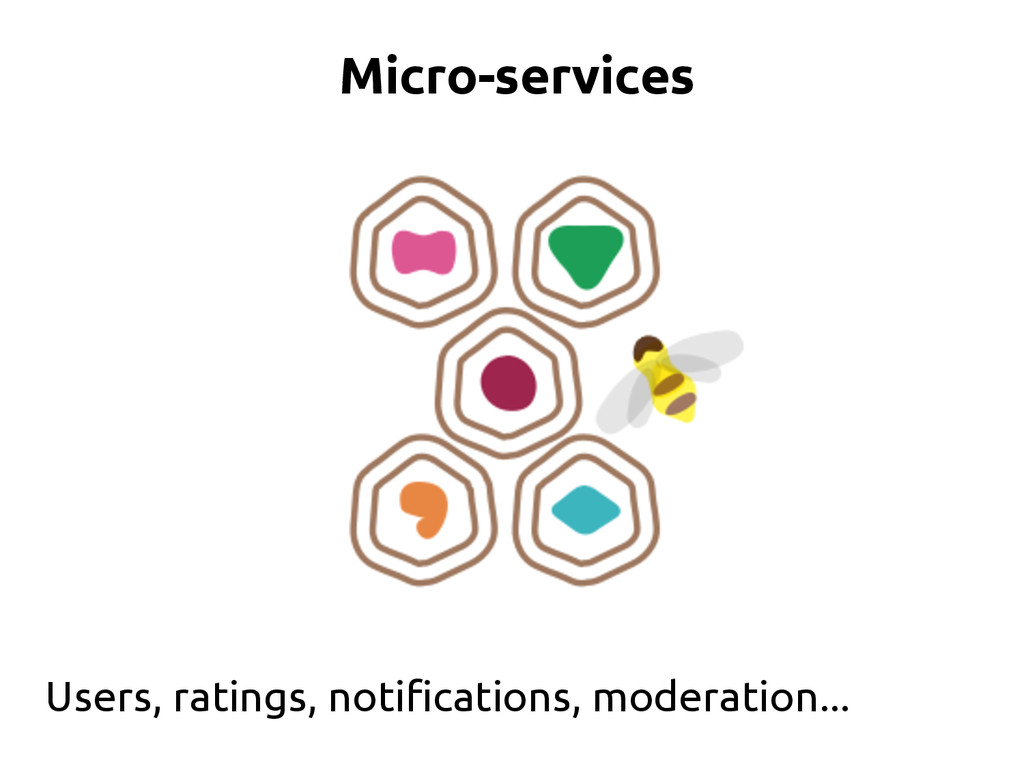 Micro-services Users, ratings, notifications, m...