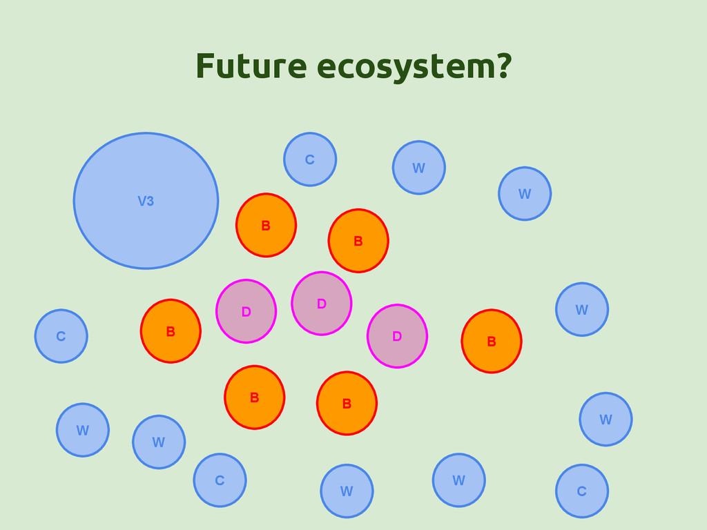 V3 W W W W W C W C C C W Future ecosystem? W B ...