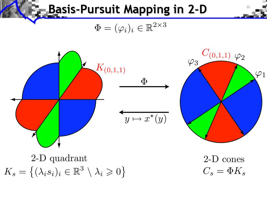 C(0,1,1) K(0,1,1) Ks = ( isi ) i R3 \ i 0 2-D c...