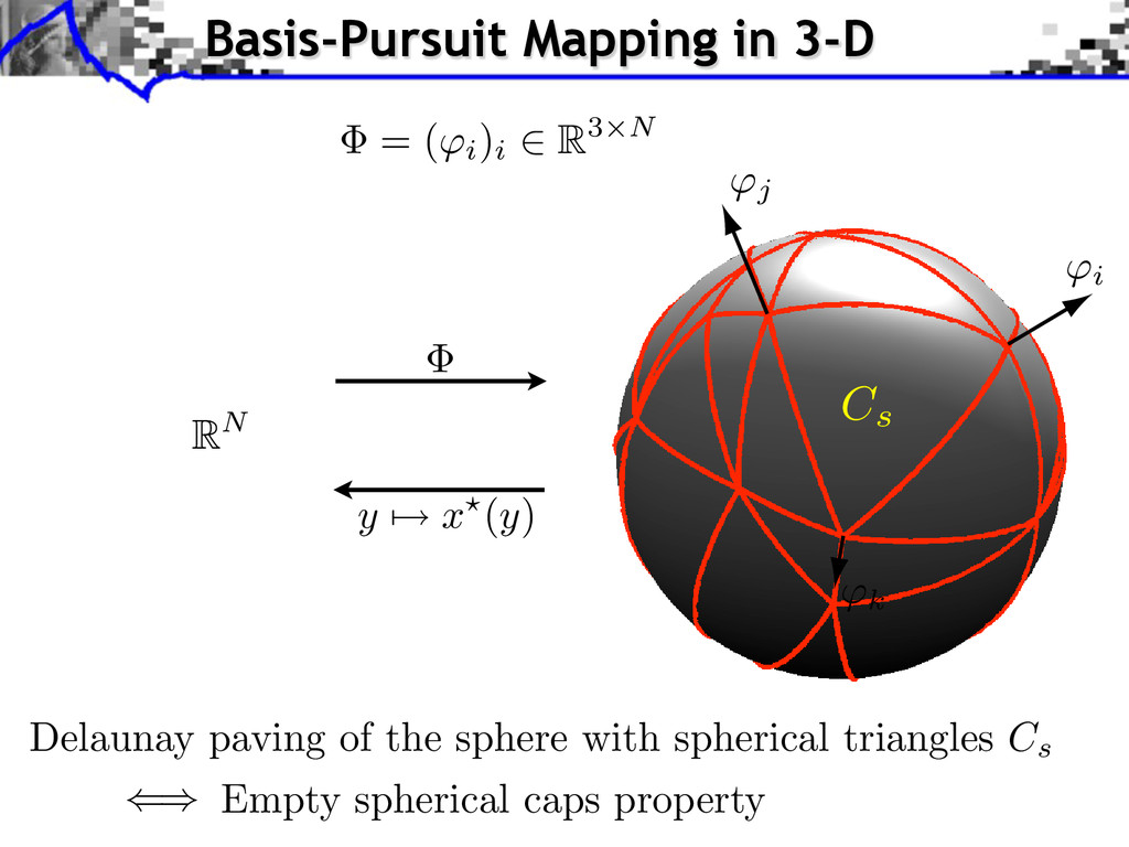= ( i ) i R3 N Empty spherical caps property RN...