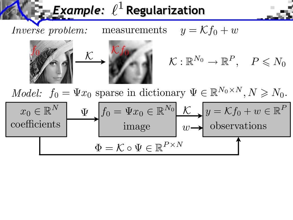 Inverse problem: observations = K ⇥ ⇥ RP N K : ...