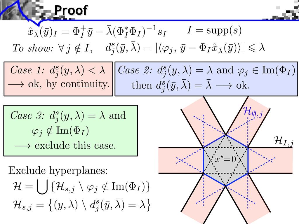 x ?=0 H;,j ! ok, by continuity. 'j / 2 Im( I) !...