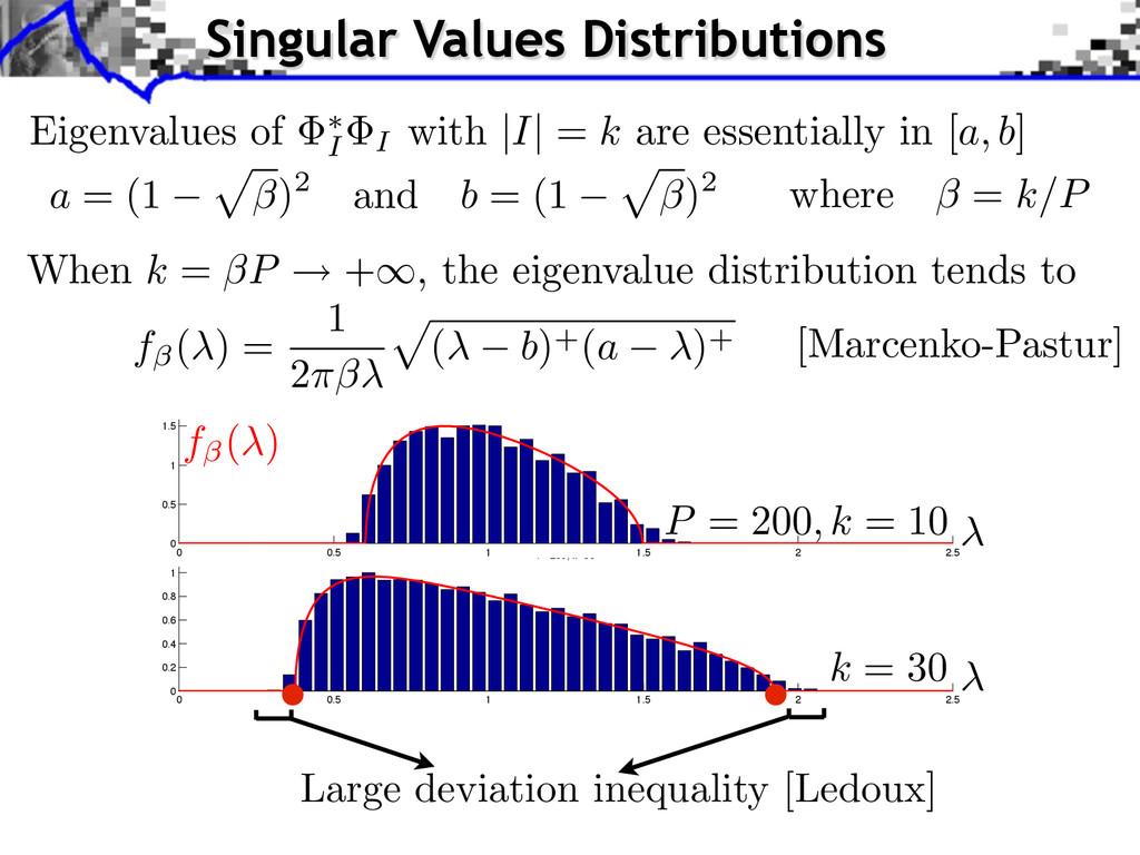 f (⇥) = 1 2⇤ ⇥ (⇥ b)+(a ⇥)+ Eigenvalues of I I ...