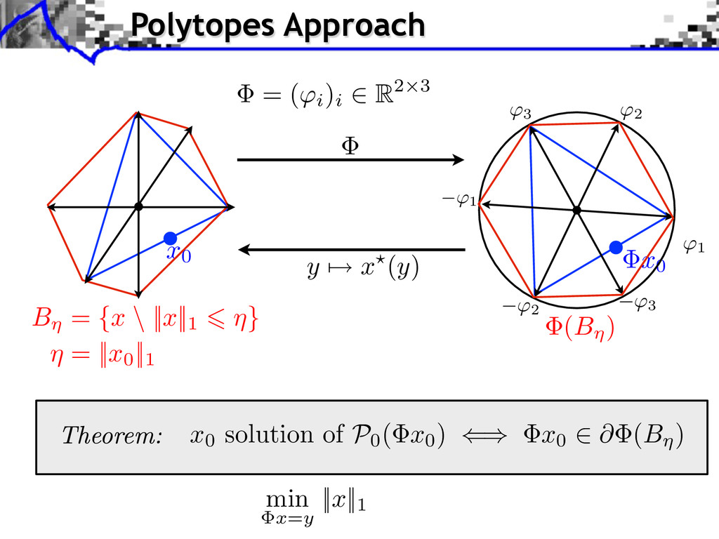 (B ) x0 x0 y x (y) 1 2 2 3 3 1 = ( i ) i R2 3 B...