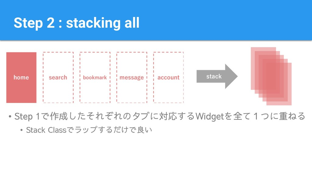 Step 2 : stacking all • Step 1で作成したそれぞれのタブに対応する...