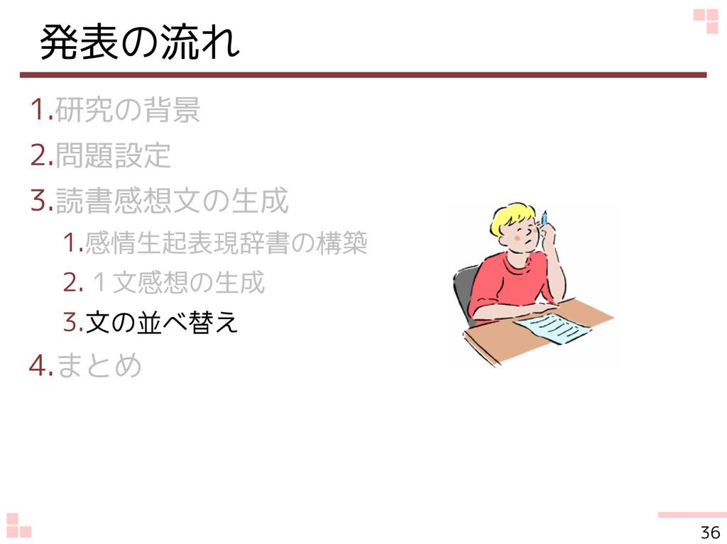 発表の流れ 1.研究の背景 2.問題設定 3.読書感想文の生成 1.感情生起表現辞書の構築 2...