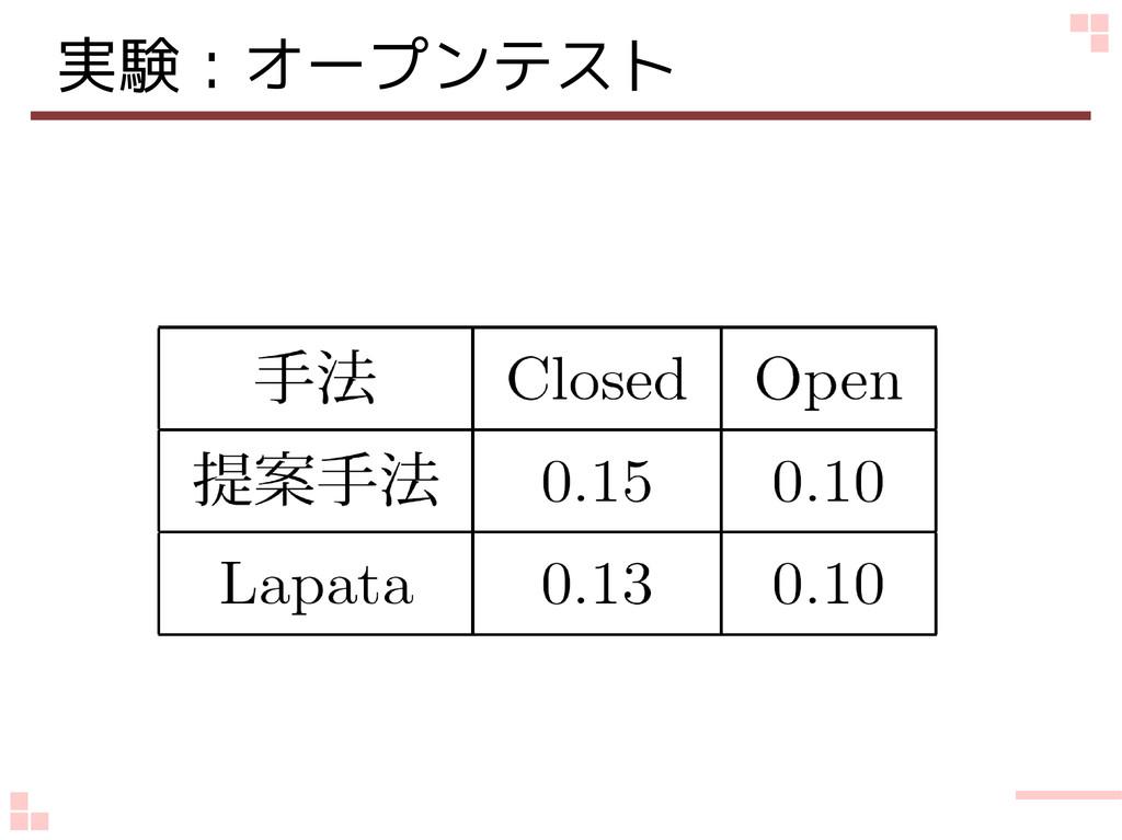 実験:オープンテスト