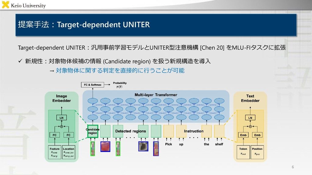 提案手法:Target-dependent UNITER 6 Target-dependent...