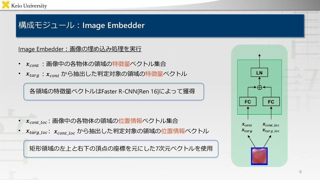 構成モジュール:Image Embedder 8 Image Embedder:画像の埋め込み...