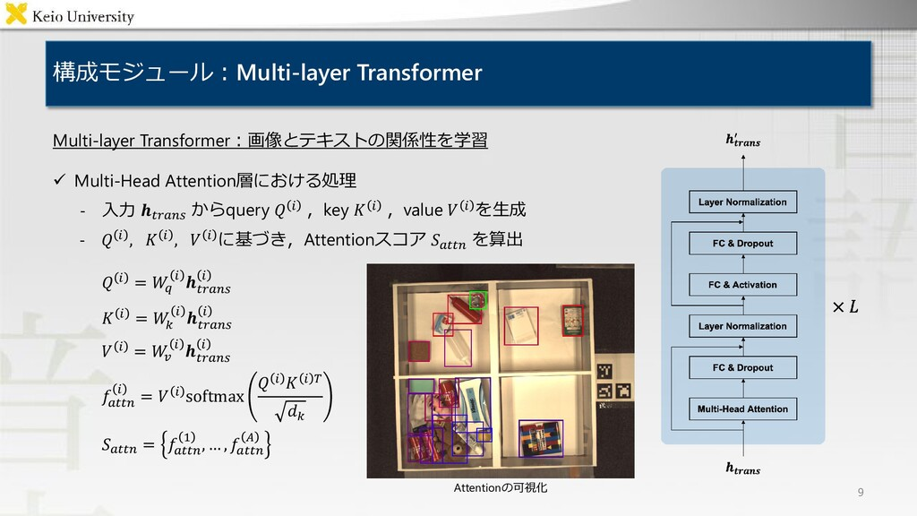 構成モジュール:Multi-layer Transformer 9 Multi-layer T...