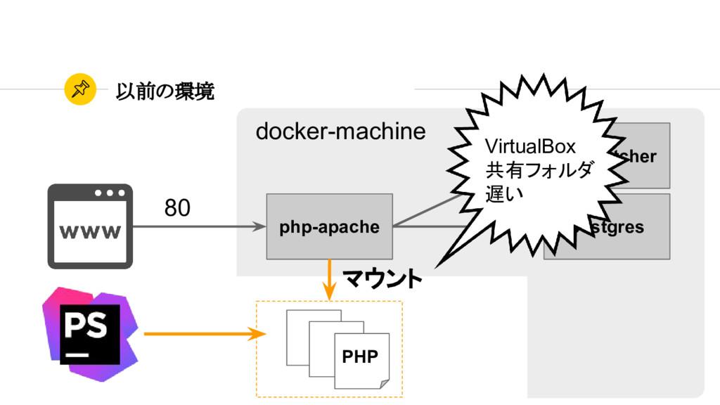 以前の環境 php-apache postgres mailcatcher PHP 80 do...