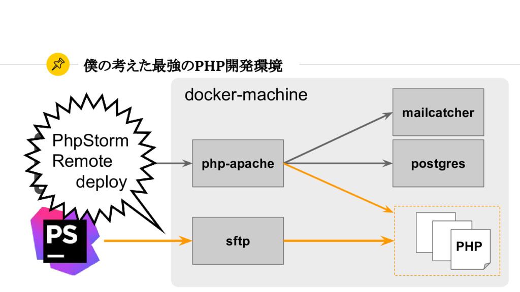 僕の考えた最強のPHP開発環境 php-apache postgres mailcatcher...