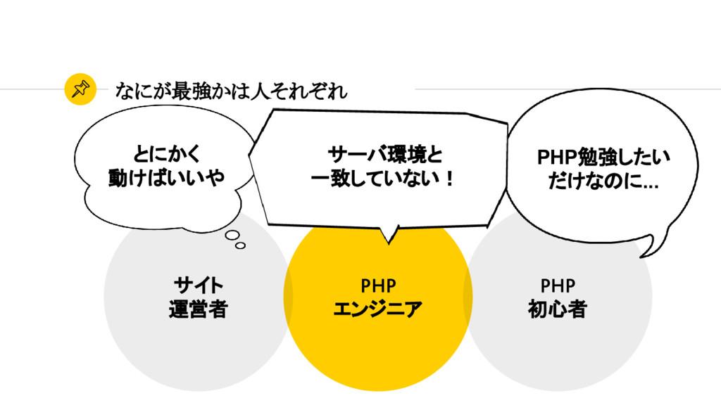 なにが最強かは人それぞれ PHP エンジニア サイト 運営者 PHP 初心者 サーバ環境と 一...