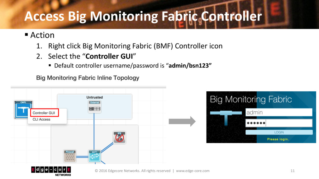 Access Big Monitoring Fabric Controller 11 © 20...