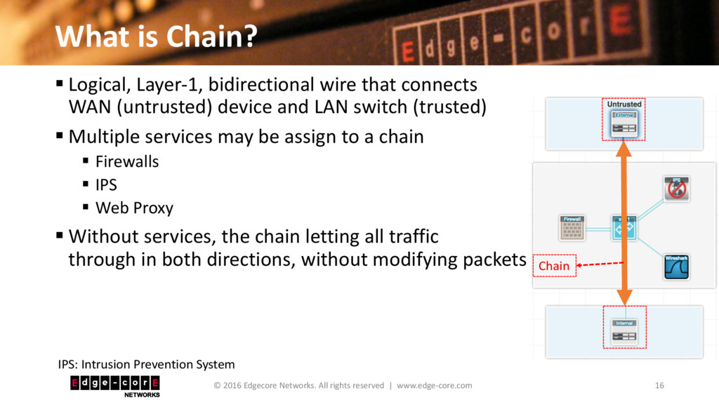 What is Chain? 16 © 2016 Edgecore Networks. All...