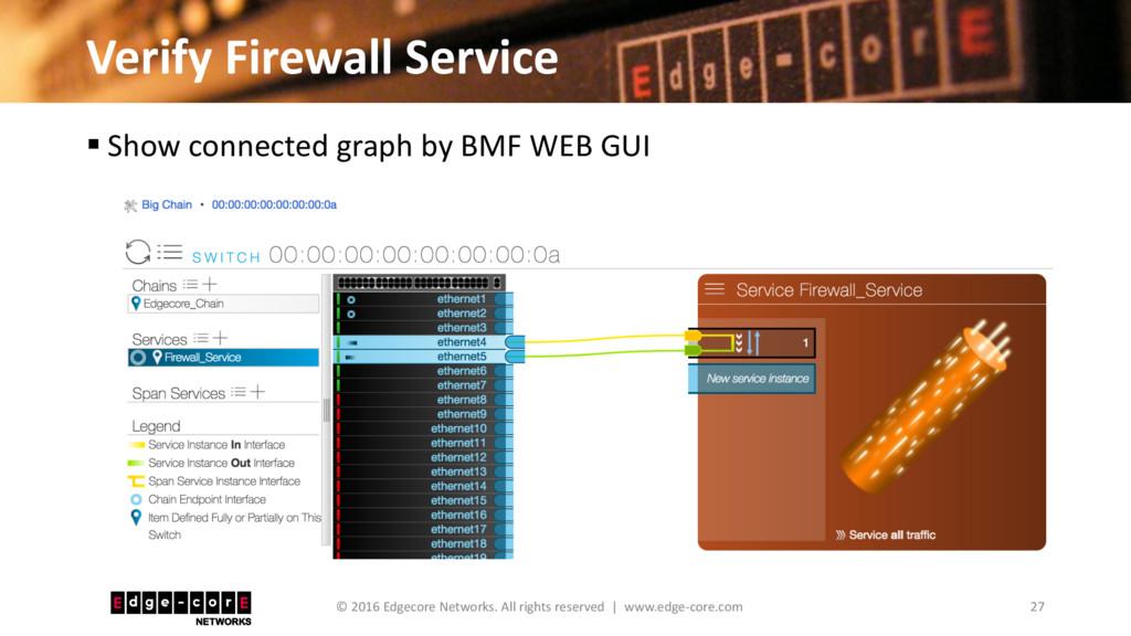 Verify Firewall Service 27 © 2016 Edgecore Netw...