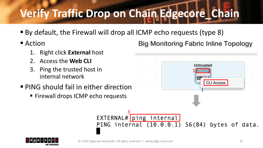 Verify Traffic Drop on Chain Edgecore_Chain 32 ...
