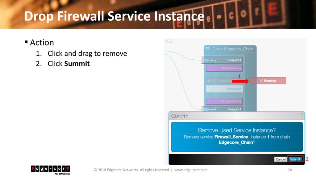 Drop Firewall Service Instance 34 © 2016 Edgeco...