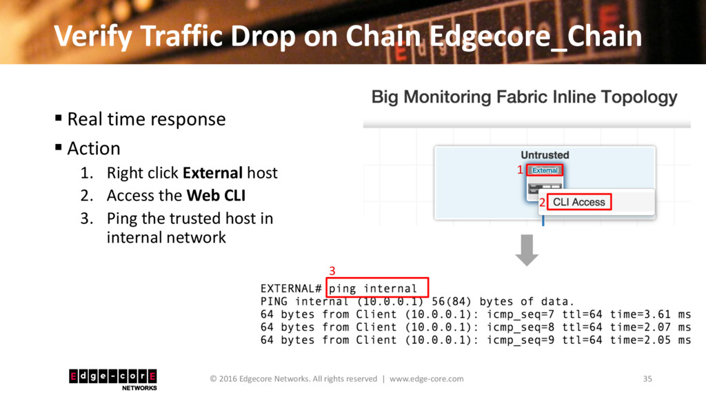 Verify Traffic Drop on Chain Edgecore_Chain 35 ...