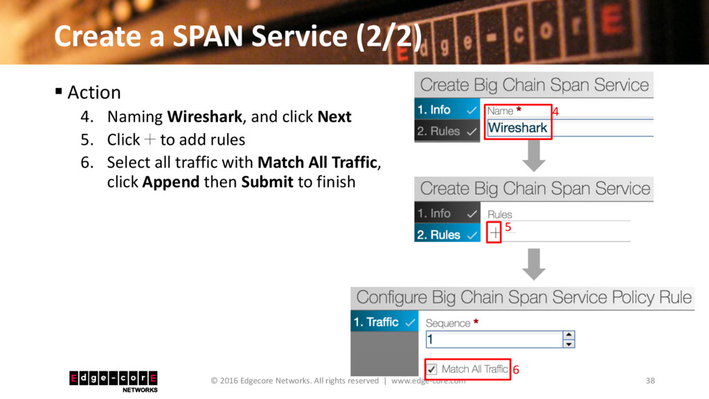 Create a SPAN Service (2/2) 38 © 2016 Edgecore ...