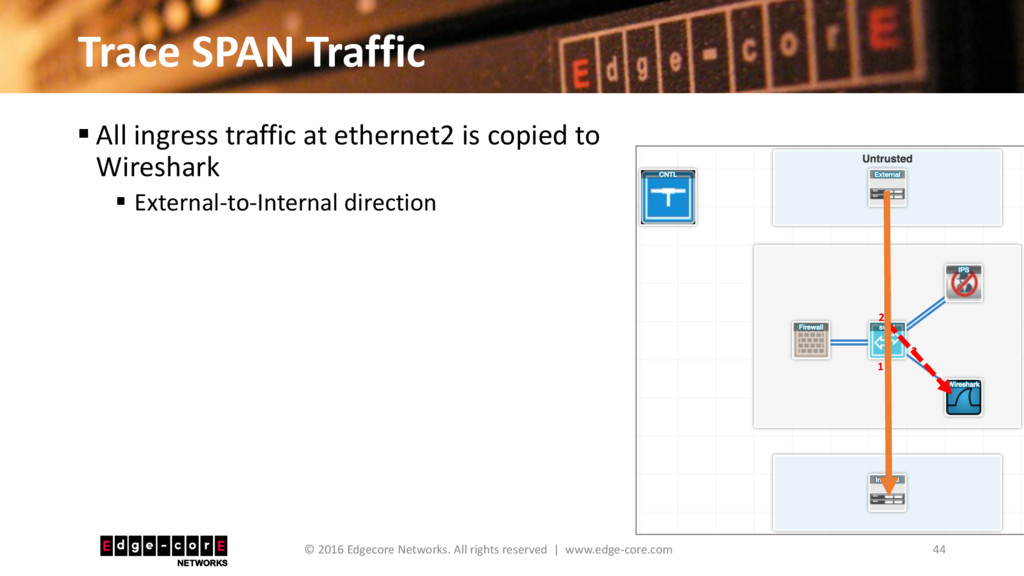 Trace SPAN Traffic 44 © 2016 Edgecore Networks....