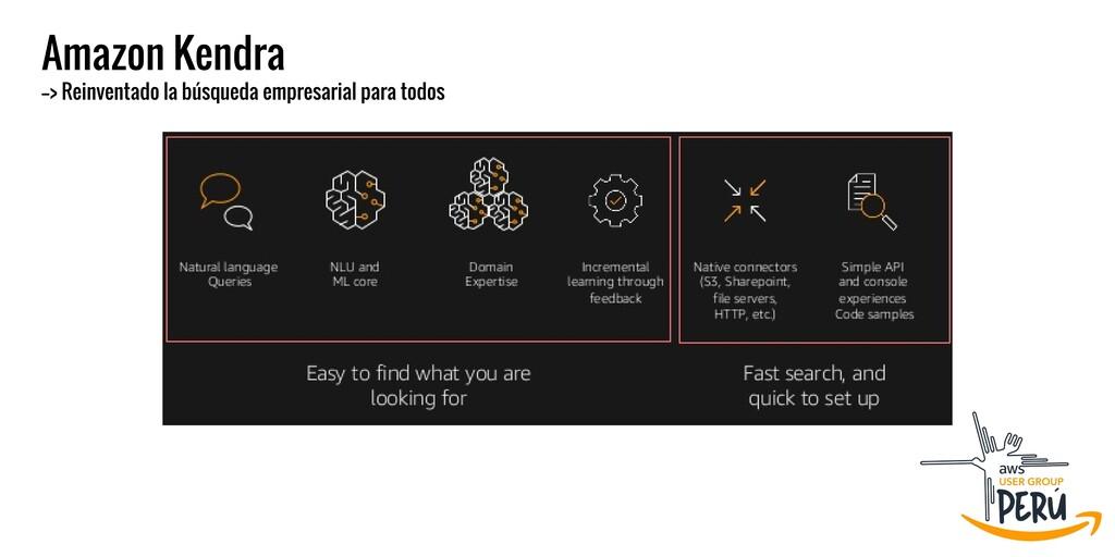 Amazon Kendra  --> Reinventado la búsqueda empr...
