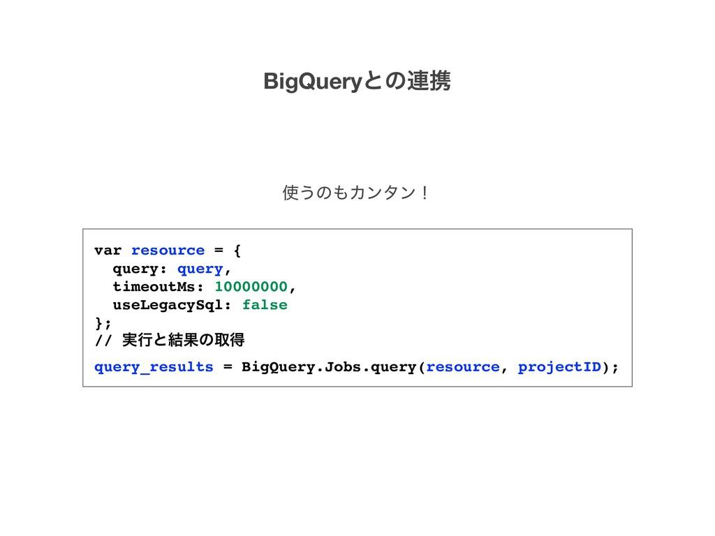 BigQueryͱͷ࿈ܞ ͏ͷΧϯλϯʂ var resource = { query: ...