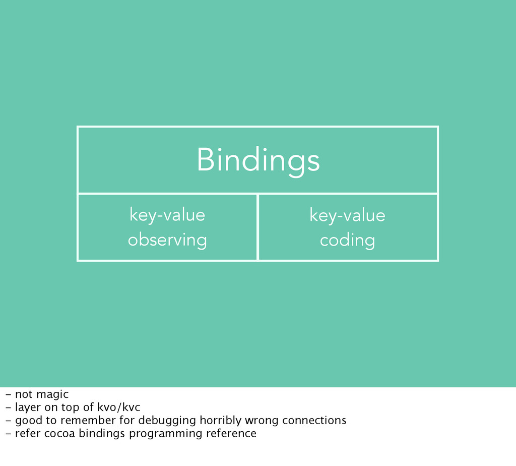 Bindings key-value observing key-value coding -...