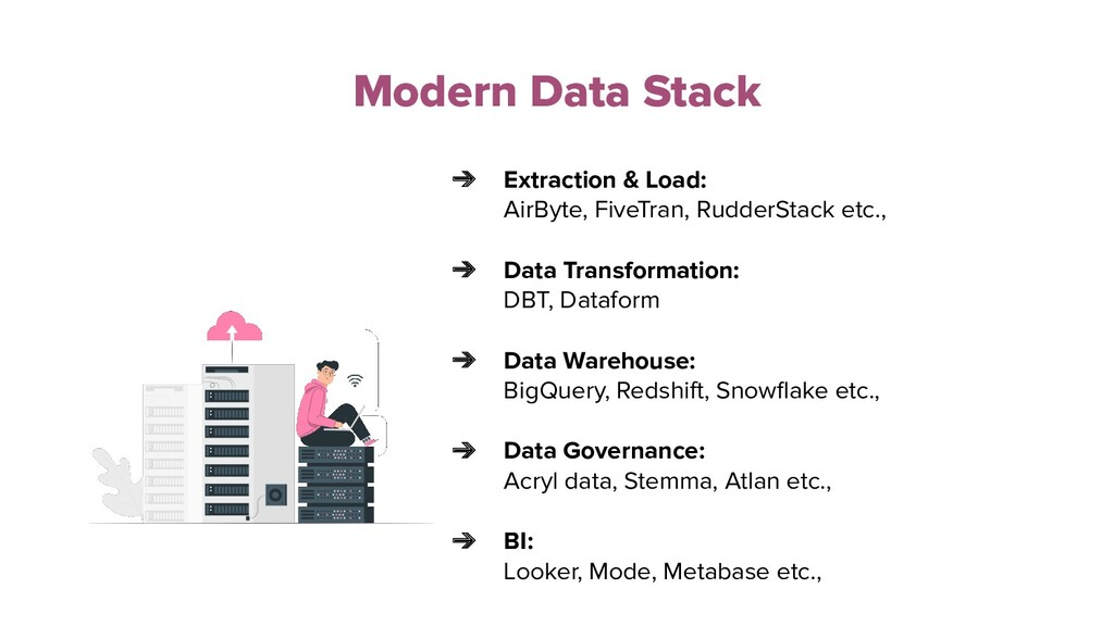 Modern Data Stack ➔ Extraction & Load: AirByte,...