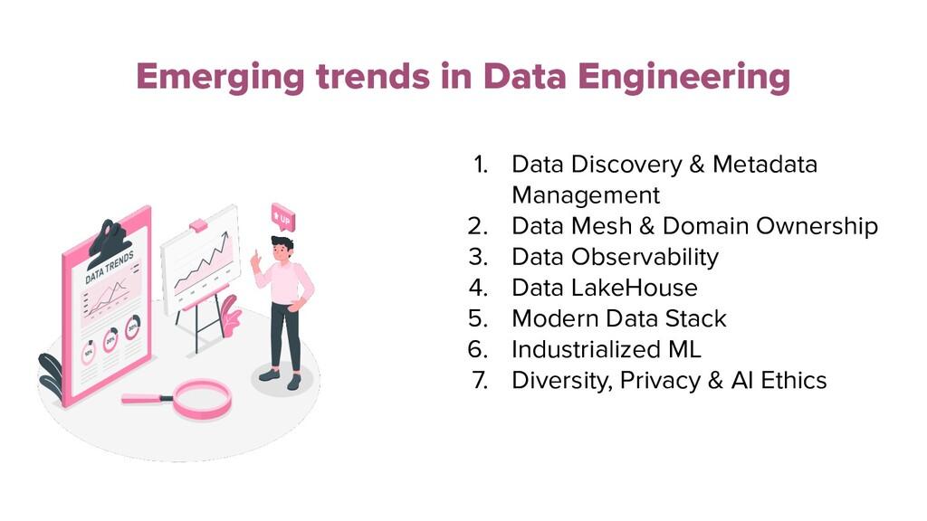 Emerging trends in Data Engineering 1. Data Dis...