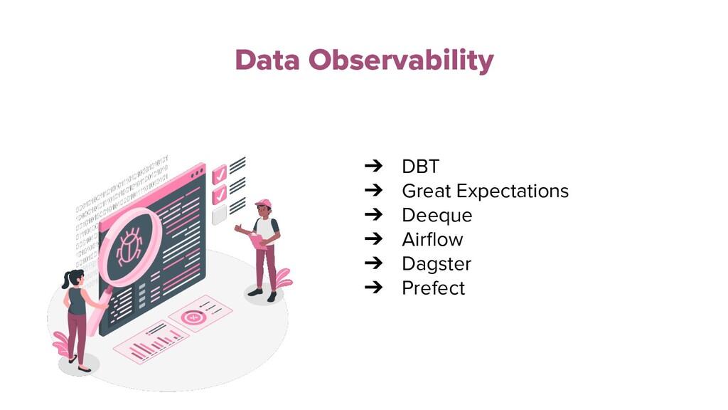 Data Observability ➔ DBT ➔ Great Expectations ➔...