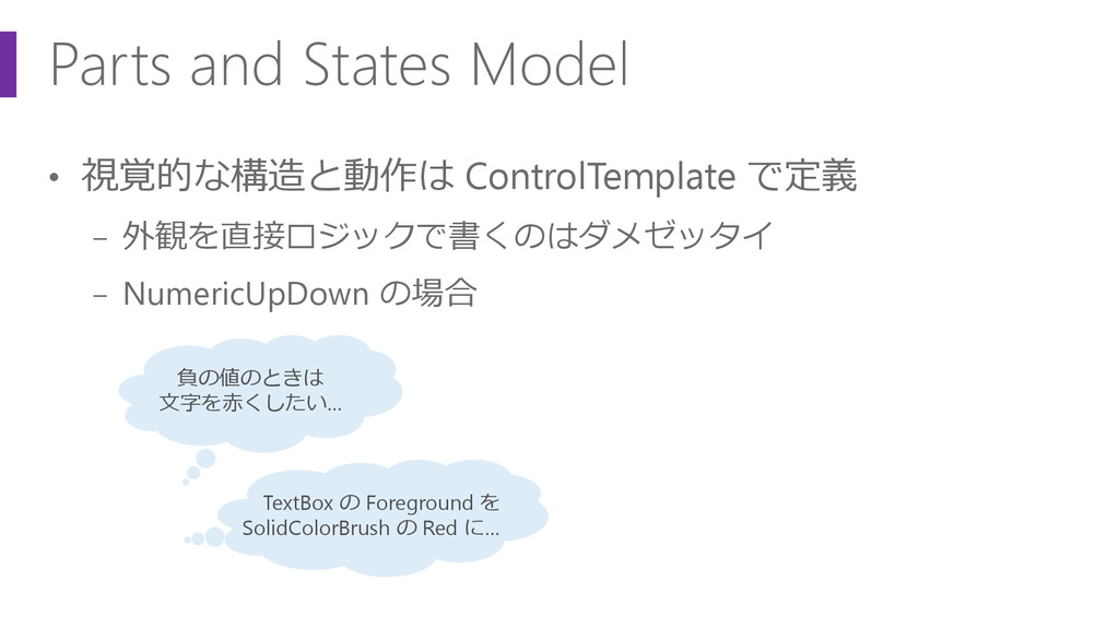 Parts and States Model • 視覚的な構造と動作は ControlTemp...