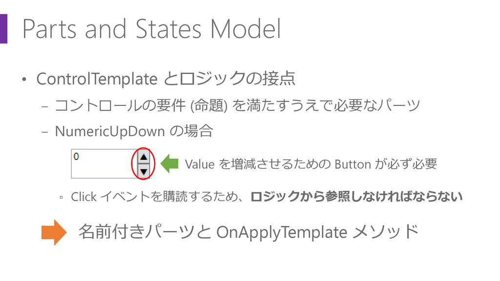 Parts and States Model • ControlTemplate とロジックの...