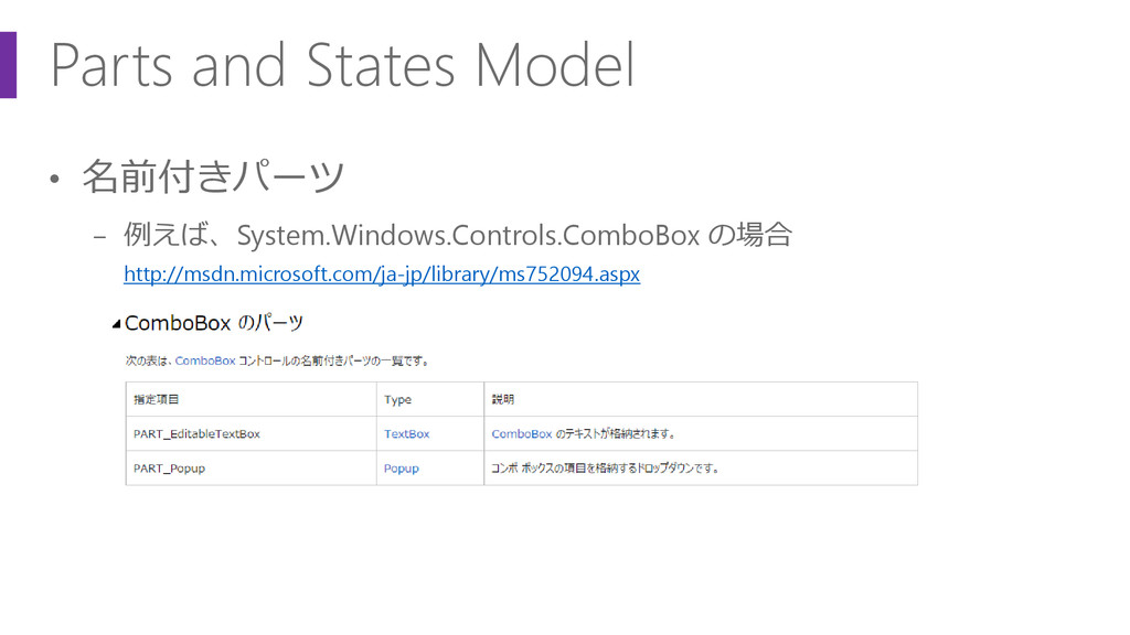 Parts and States Model • 名前付きパーツ − 例えば、System.W...