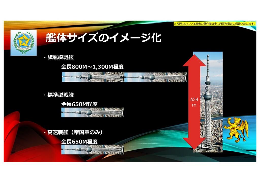 艦体サイズのイメージ化 ・旗艦級戦艦 全⻑800M〜1,300M程度 ・標準型戦艦 全⻑650...