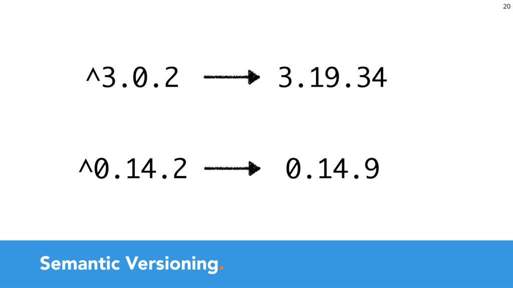 Semantic Versioning. ^3.0.2 3.19.34 ^0.14.2 0....
