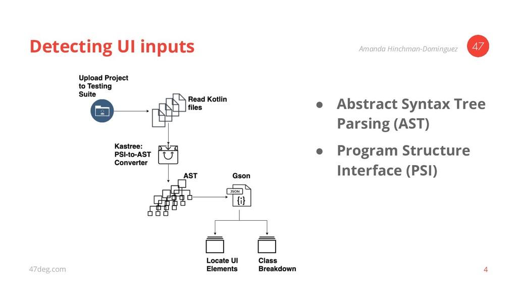 47deg.com 4 Detecting UI inputs Amanda Hinchman...