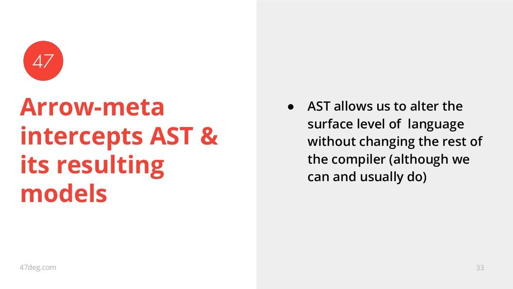 47deg.com Arrow-meta intercepts AST & its resul...