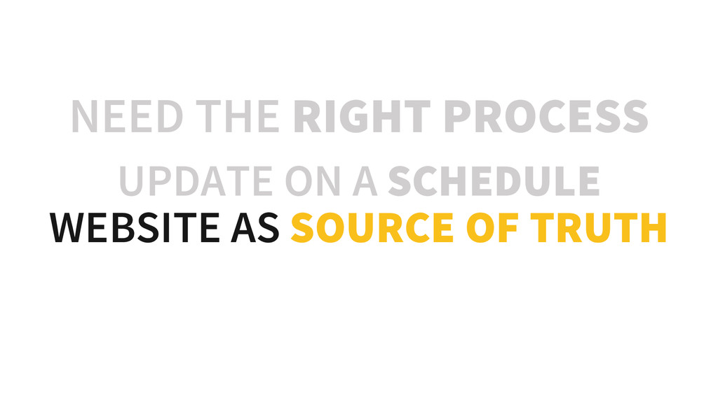 NEED THE RIGHT PROCESS UPDATE ON A SCHEDULE WEB...