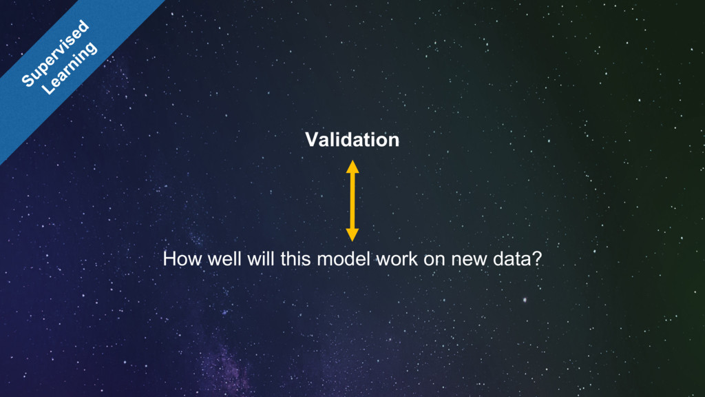 Validation How well will this model work on new...