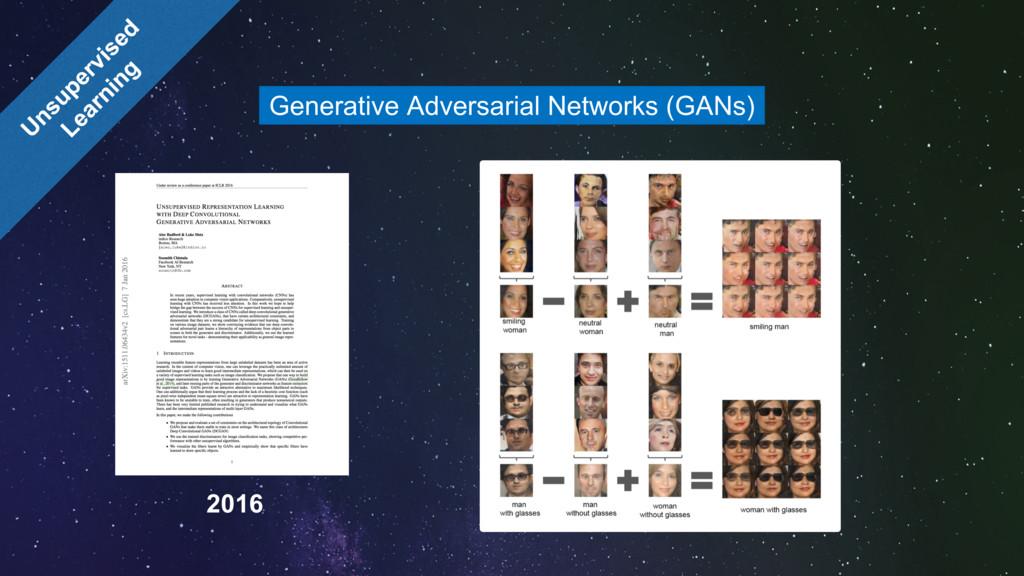 2016 Generative Adversarial Networks (GANs)